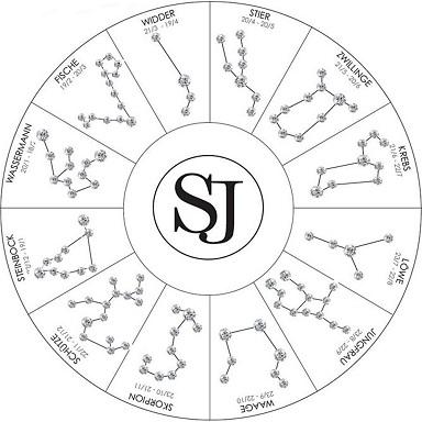 Zodiaco -Sternzeichen-